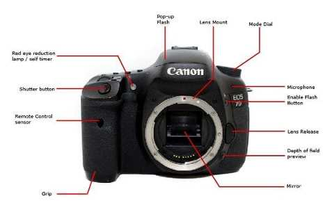 Camera-Functions